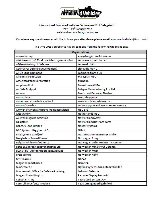 IAVs 2018 Attendee List