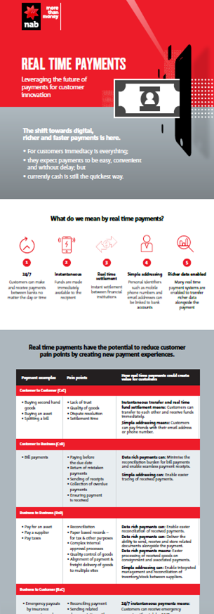 Infographic: real-time payments: leveraging the future of payments for customer innovation