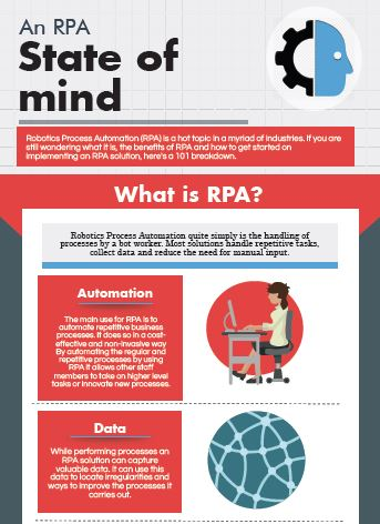An RPA State of mind Infographic