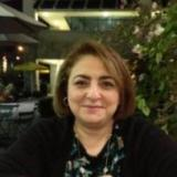 Dr. Lobna Ahmed Okasah