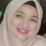 Ruzita  Rashid