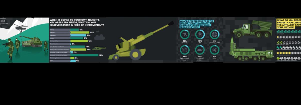 future-artiller-systems-survey-results-carousel
