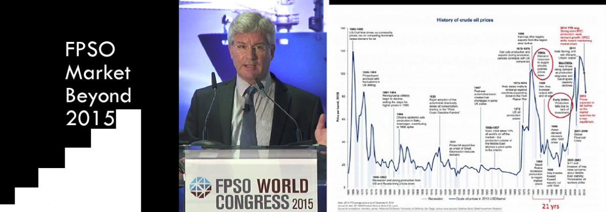 The FPSO Market Beyond 2015