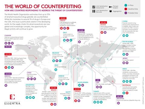 anti counterfeiting map2