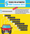 INFOGRAPHIC: The Top 5 Trends in Automotive HMI