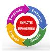 9 Steps for Establishing Employee Engagement Plan