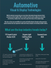 INFOGRAPHIC: Automotive Visual & Display Tech Trends