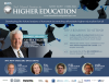 Shared Services in Higher Education Agenda Thumbnail
