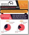 INFOGRAPHIC: EPS Industry Outlook 2015