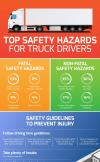 INFOGRAPHIC: Top Safety Hazards for Truck Drivers