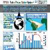 [INFOGRAPHIC] FPSO - Falling Prices, Sliding Options?