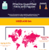 Infographic pharma