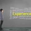 How Has the Consumer Experience Affected the Customer Experience From an Enterprise Perspective?