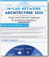 INFOGRAPHIC: In-Car Network Architecture 2020