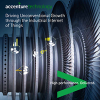 AIIA - Accenture - Driving Unconventional Growth though IoT
