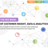 The big book of customer insight, data & analytics 2017