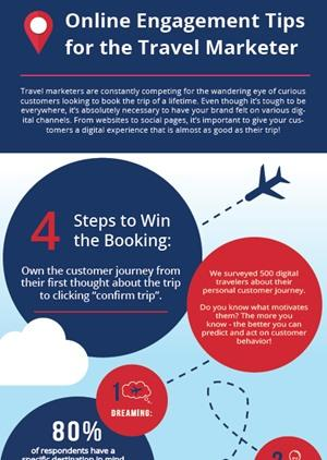 Online Engagement Tips for the Travel Marketer: Own the Customer Journey from Takeoff to Landing!