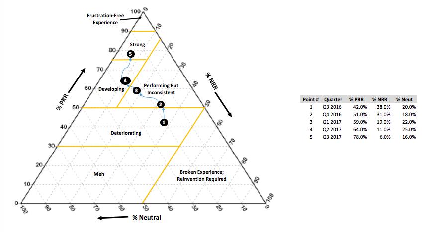 triangle2v2