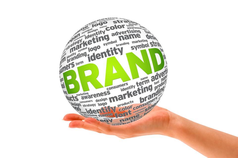 Sphere of Branding Categories