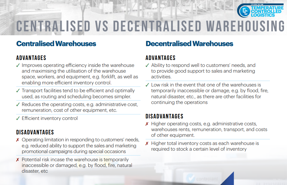 Warehouse pharmaceuticals
