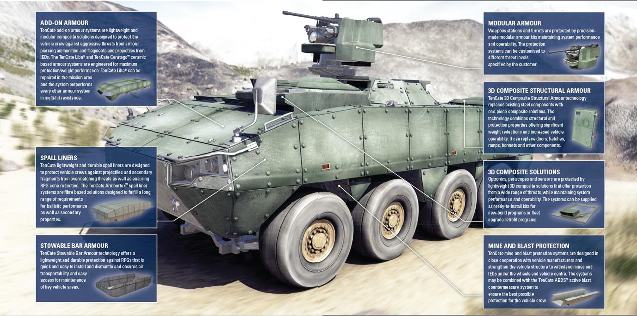 Tencate-vehicle-armor-analysis