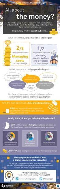 hexagonppm-oil-gas-transformation-thumbnail