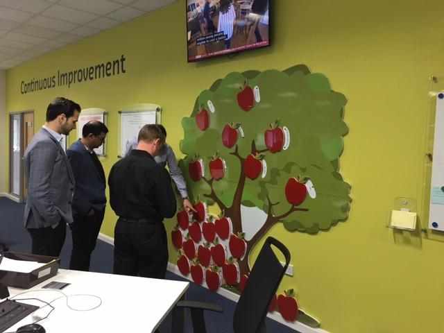 Sodexo apple tree