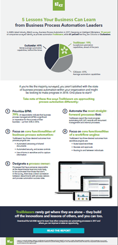 business process automation infographic