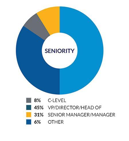 Chart - Senority