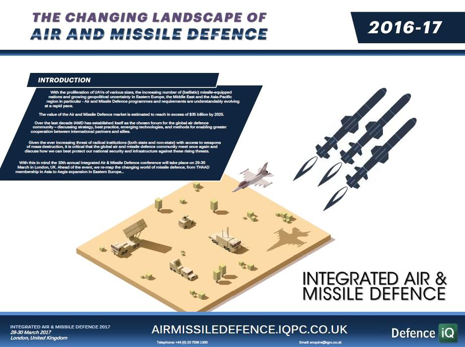 air-missile-defense-global-overview