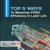 Top 5 WAYS to maximise FPSO efficiency in later life
