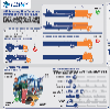 [INFOGRAPHIC] LNG Bunkering: How The World's Transition Fuel Will Fare In 2016