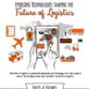 Logistics, future trends, pharma logistics iq, pharma logistics, supply chain