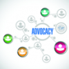 The Power of a Customer Advocate Programme as Part of Your Wider Strategy
