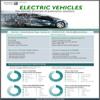 electricvehocles