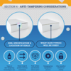 Packaging, Labelling, Artwork, Pharma