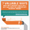 7 Valuable Ways Mining Procurement & Supply 2015 will help you address your key industry trends