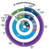operational-energy-chart