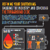 [INFOGRAPHIC] Refining Your Shutdowns - Gauging The Industry And Cracking The Turnaround Code