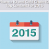 Top Content For 2015