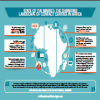 27713.001 CCW Africa Infographic tn