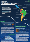 caribbean-security-threat-map