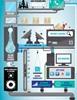 Infographic: How to create a money making Big Data machine