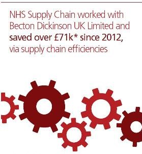 NHS Supply Chain Case Study