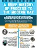 INFOGRAPHIC: A brief history of process to the modern day