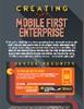 Creating a Mobile First Enterprise