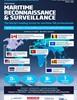 Maritime Reconnaissance and Surveillance Sponsorship Prospectus