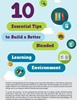 10 Essential Tips to Build a Better Blended Learning Environment