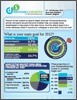 INFOGRAPHIC: Global biomanufacturing activity & spend