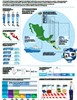 Logística Biofarmacéutica de Temperatura Controlada en Centro América